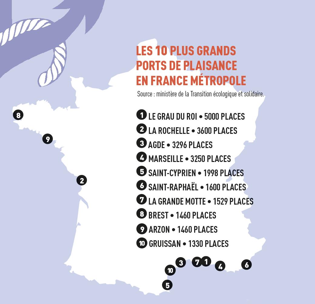 Quels Sont Les Plus Grands Ports De France L Ame Des Lieux